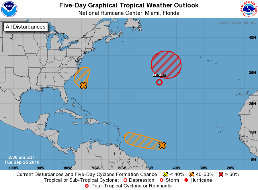 Figure 1: Current tropical activity in the Atlantic Ocean (Courtesy: National Hurricane Center).