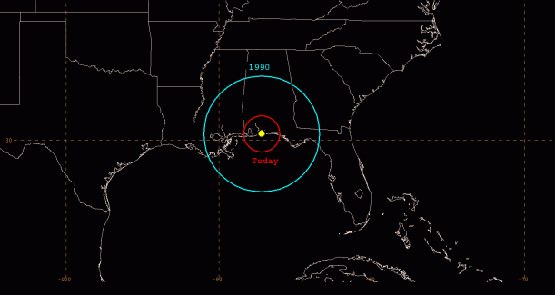 Figure 3: A representation of the average NHC 48-hour track errors for the forecast of a storm centered over Pensacola, Florida, in 1990 (blue) and today (red). (Courtesy: National Hurricane Center).