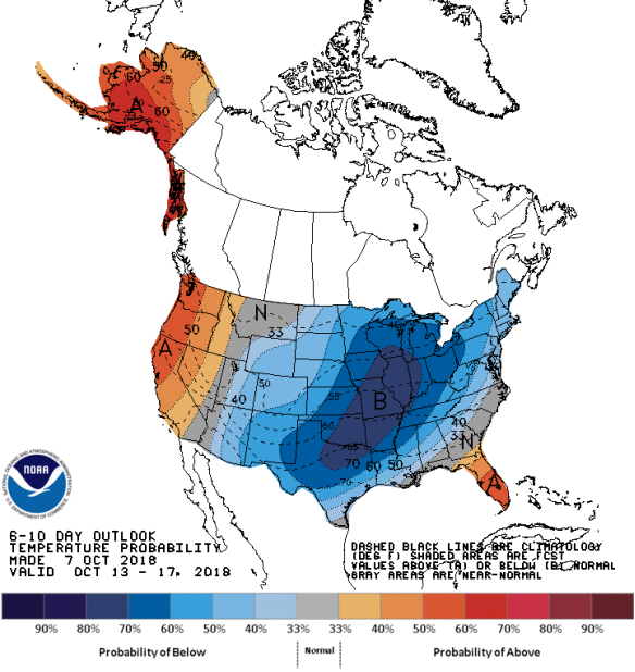 Figure 3: 8-10 Day Temperature Outlook (Courtesy: Climate Prediction Center)