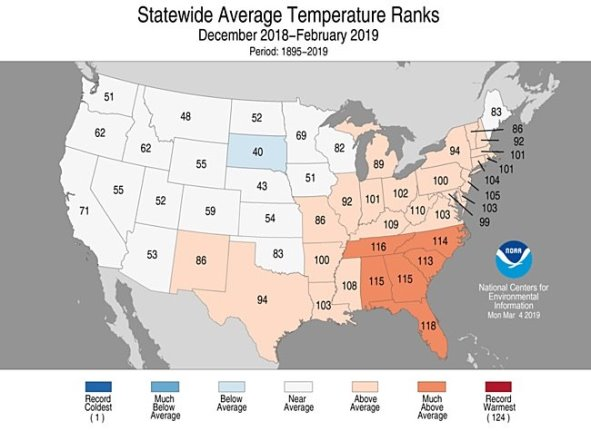 Figure 2. Statewide rankings for average temperature for December 2018–February 2019, as compared to each meteorological winter since records began in 1895. Darker shades of red indicate higher rankings for heat, with 1 denoting the coldest month on record and 124 the warmest (courtesy: NOAA/NCEI).