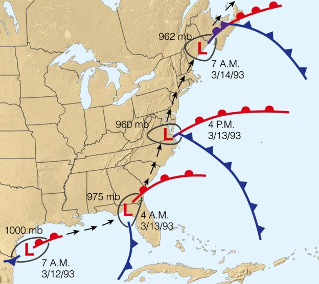 Figure 2: The development of the fero­cious mid-latitude cyclonic storm of March 1993. A small wave in the western Gulf of Mex­ico intensi?ed into a deep open-wave cyclone over Florida. It moved northeastward and became occluded over Virginia where its central pressure dropped to 960 mb (28.35 in.). As the occluded storm continued its northeastward movement, it gradually ?lled and dissipated. The number next to the storm is its central pressure in millibars. Arrows show the direction of movement. Time is Eastern Standard Time. (courtesy: NOAA)